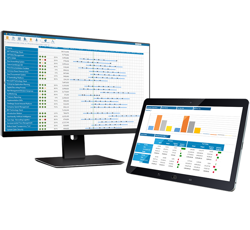 Serviceware Performance gantt chart functionality on desktop and analysis functionality on tablet.